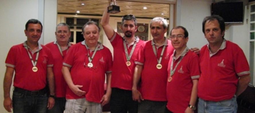 2010 Türkiye Kulüpler Arası Şampiyonası