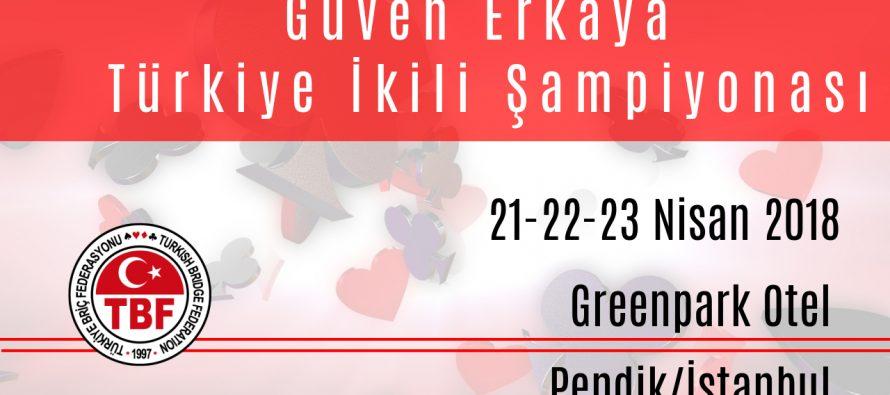 Türkiye Açık İkili Şampiyonası